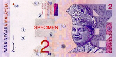 Malaysian ringgit forex chart